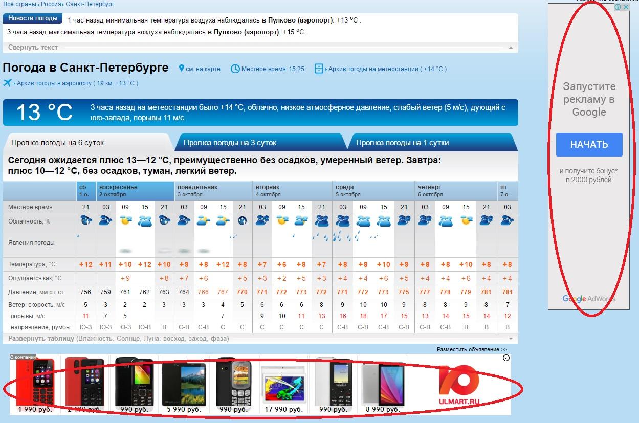 Примеры объявлений контекстно-медийной сети Google КМС