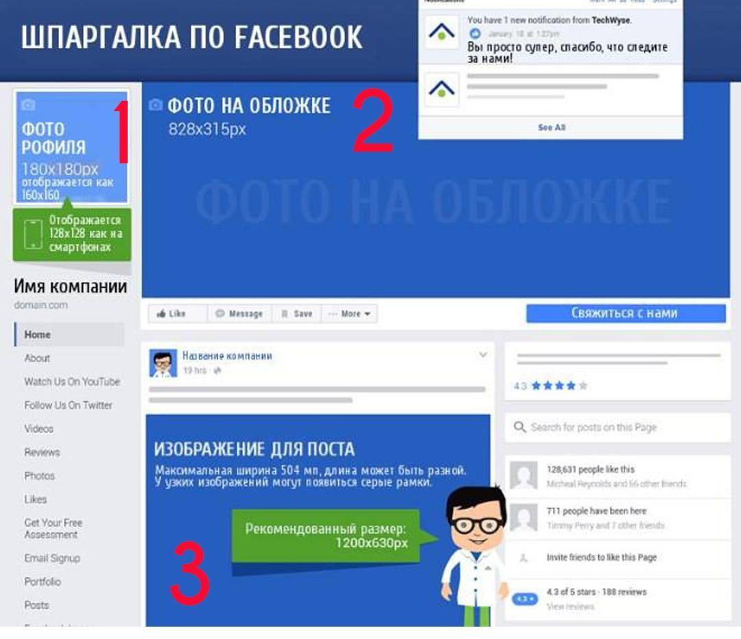Оформляем профиль страницы Facebook
